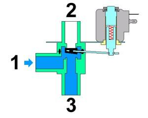 mivalta-valve-sch