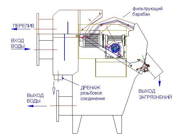 sito-tr-structure