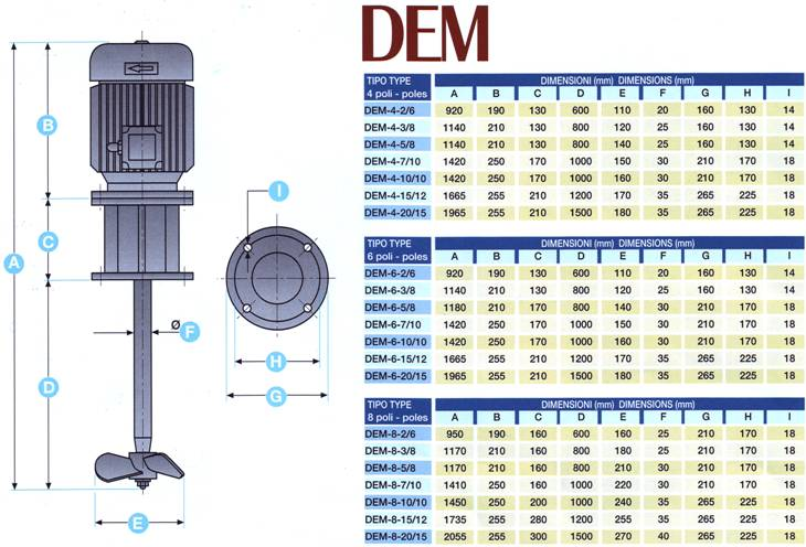 v-mixer-dem-sizes