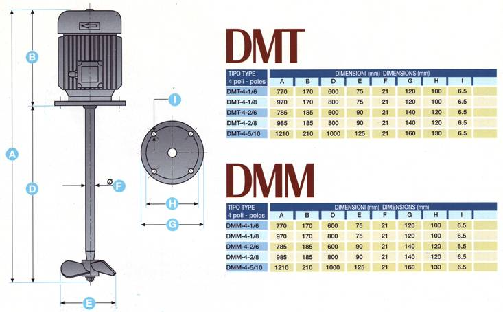 v-mixer-dmm-dmt-sizes