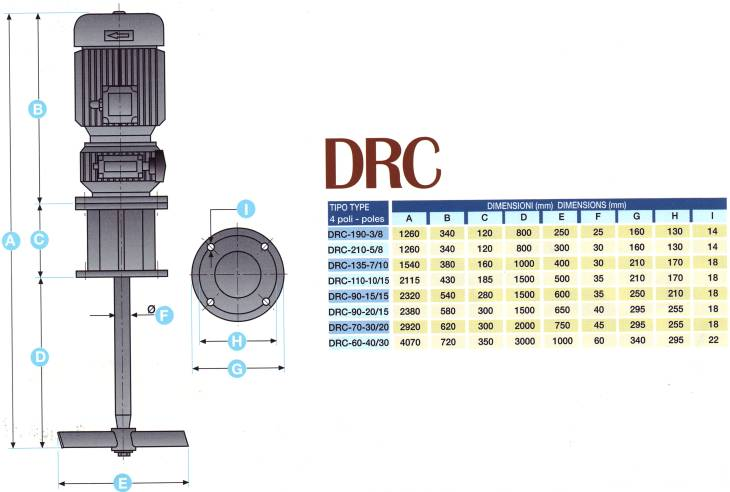 v-mixer-drc-sizes