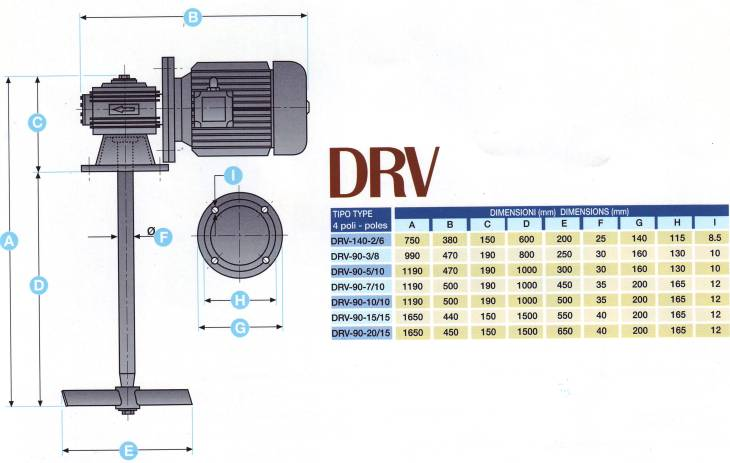 v-mixer-drv-sizes